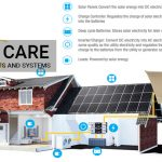 Taking Care of Your Solar Lights and Systems